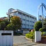 成田国際高校の受験情報|偏差値・入試実績・入試・過去問・評判など